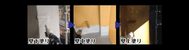 塗装工程画像2